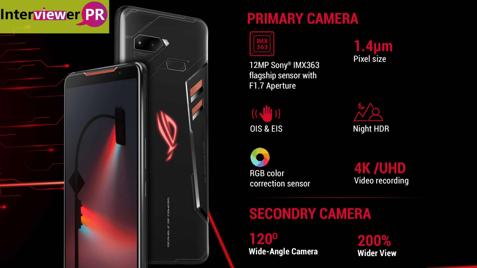best gaming phone for 2021